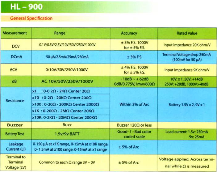 Specification of Wellink HL-900